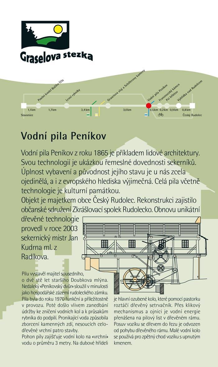 Grasel Wege Informationsmaterial. Info-Tafel.